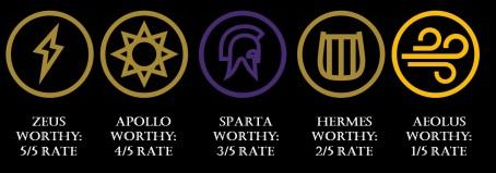 Geek God Review Rate Black