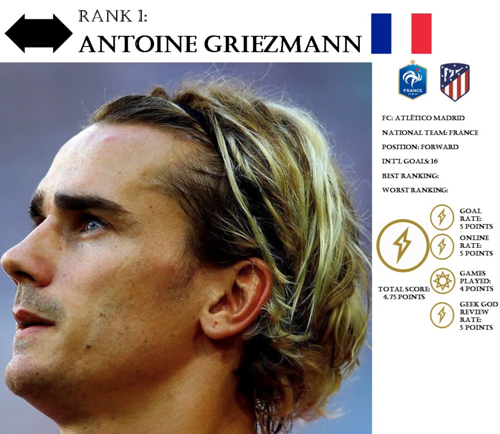 FP Griezmann
