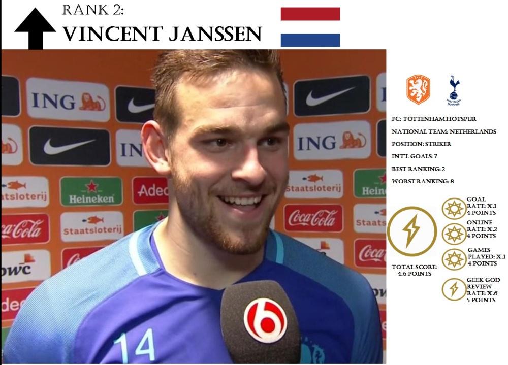 FP Janssen