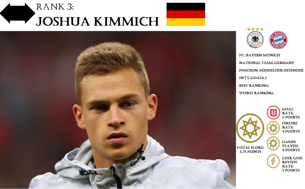 FP Kimmich