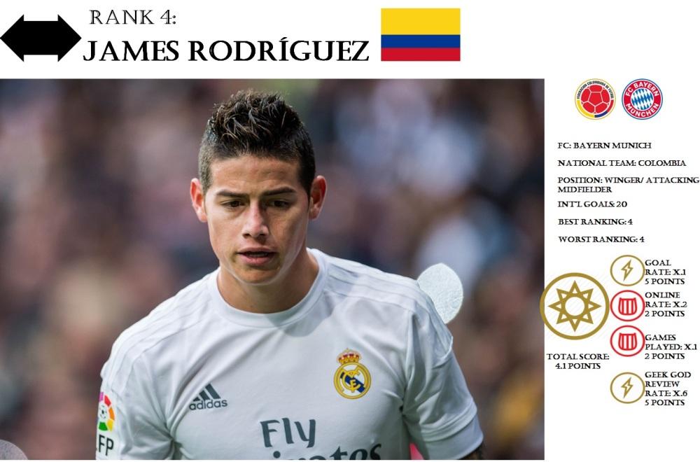 FP Rodriguez