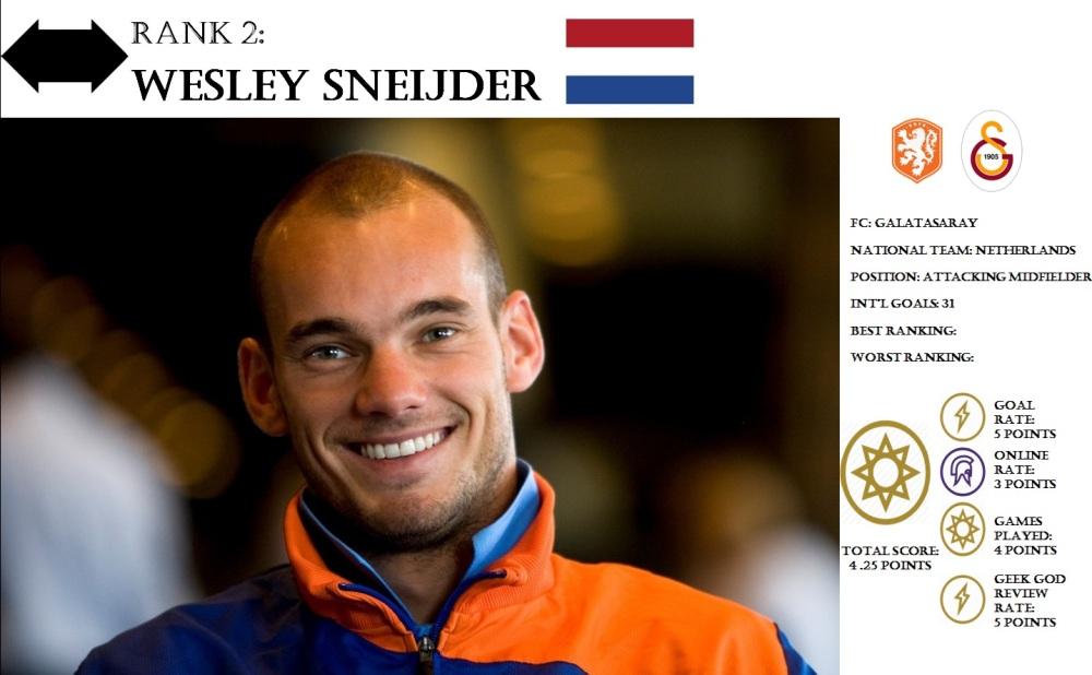 FP Sneijder