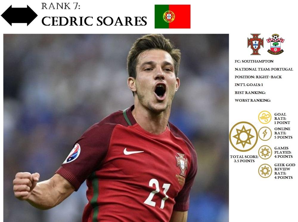 FP Soares