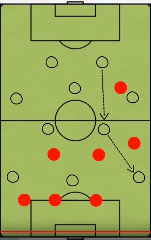 wide players main attacking outlet2